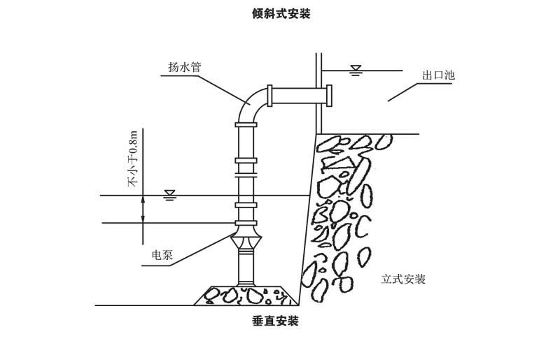 德能泵业-简易型轴流泵安装图-2.jpg