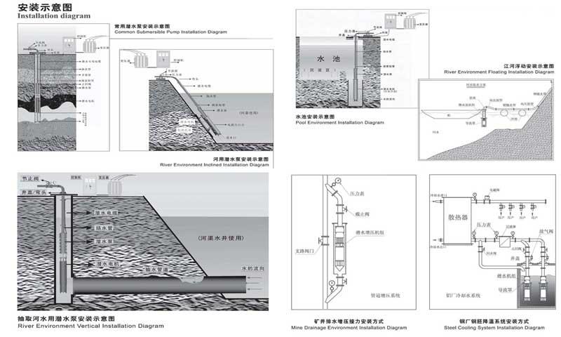 井泵安装图.jpg