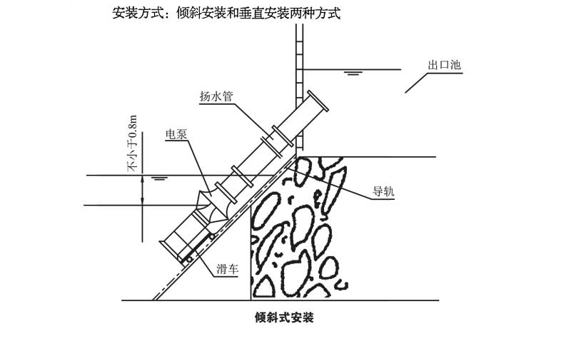 德能泵业-简易型轴流泵安装图-1.jpg